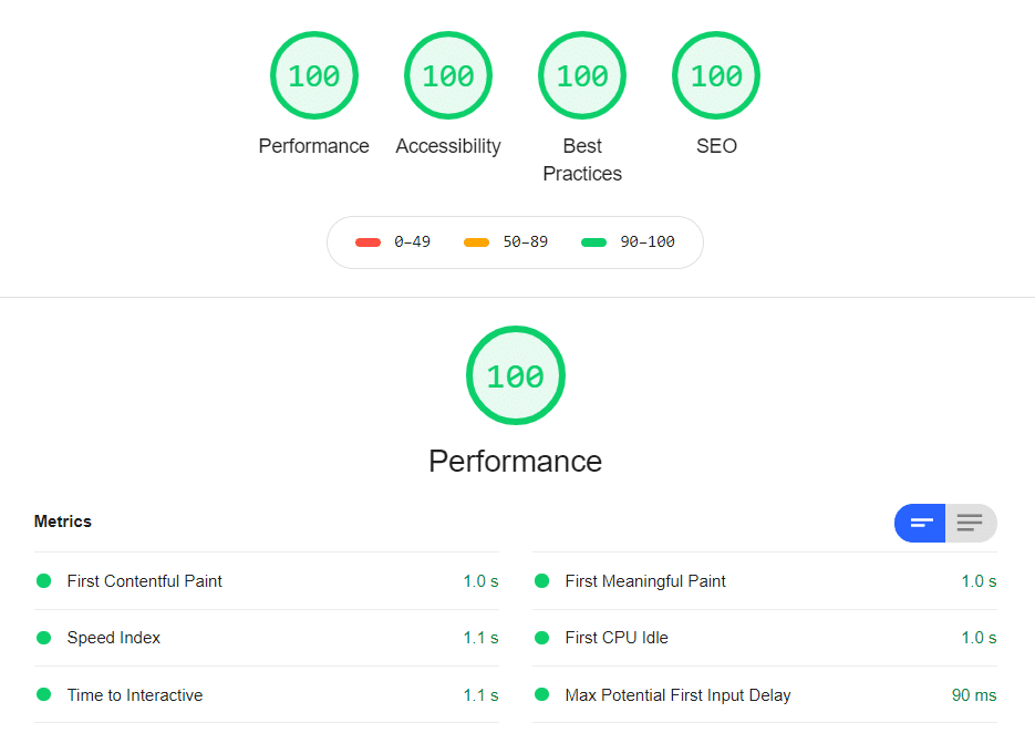 One particular audit result for www.assistancy.be (front page). Global result on top with Performance metrics below. Audit for desktop version. Audit results can and will vary.