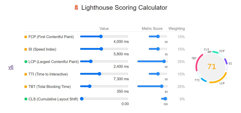 Lighthouse scoring calculator V6