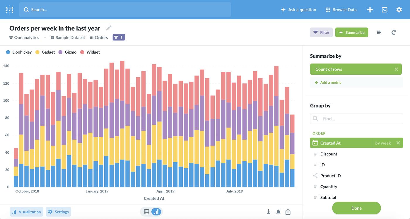Metabase - visualisatie van big data