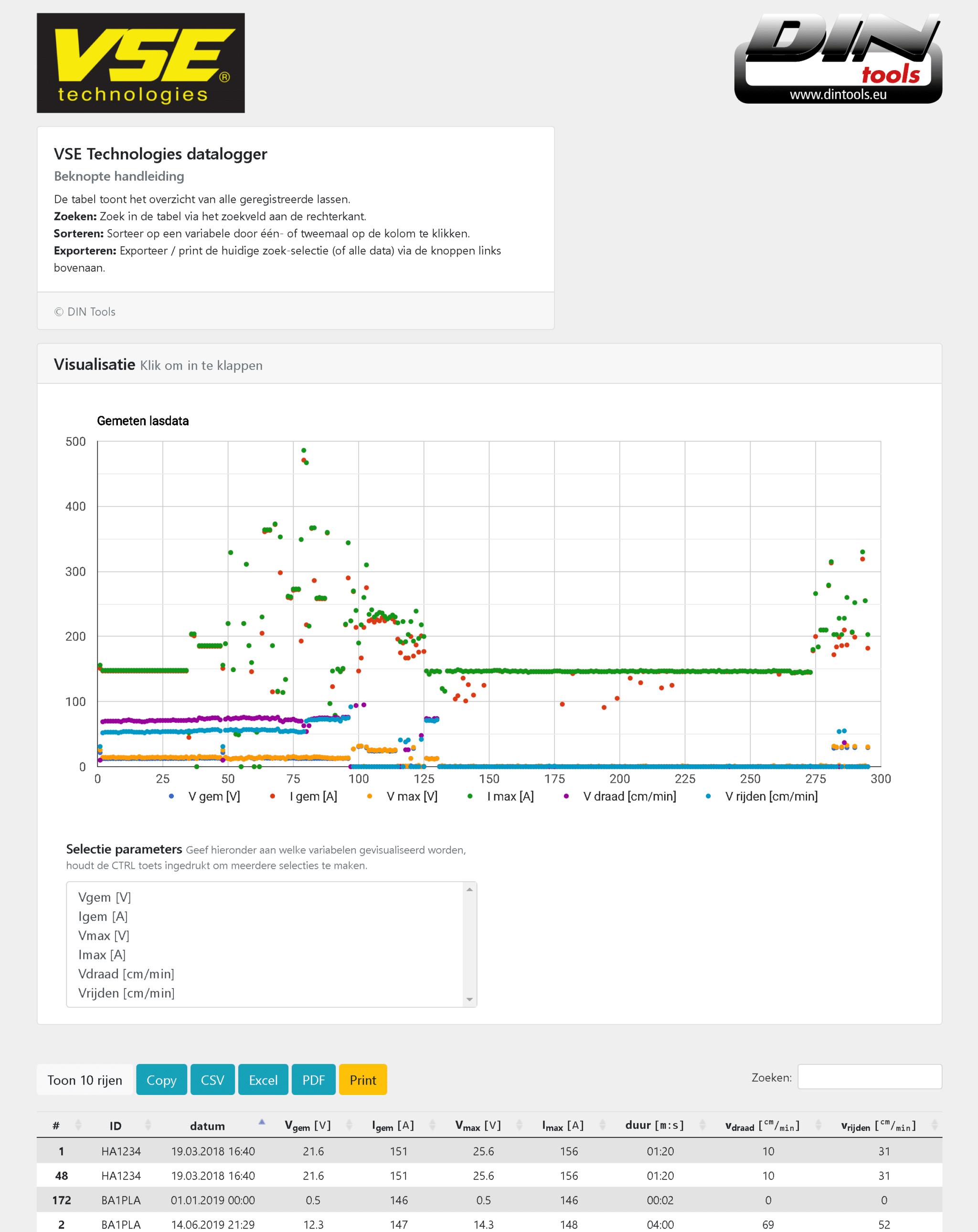 VSE technologies data logger.
